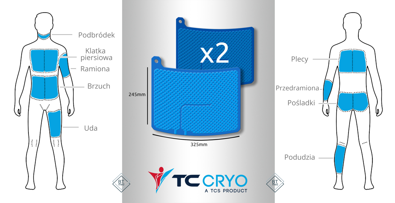 Obszary zabiegowe TC CRYO-2
