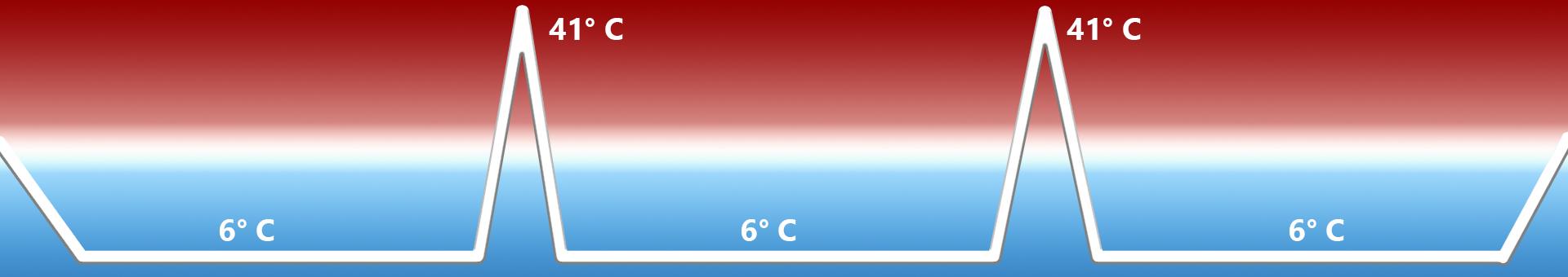 TC Cryo temperatury